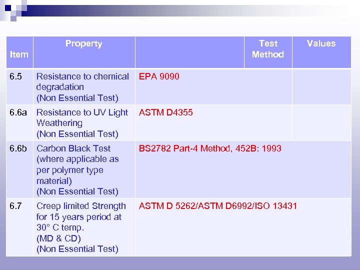 Property Test Method Item 6. 5 Resistance to chemical degradation (Non Essential Test) EPA