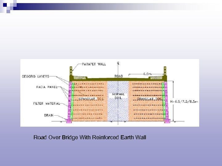 Road Over Bridge With Reinforced Earth Wall