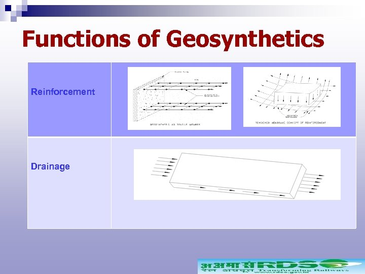 Functions of Geosynthetics Reinforcement Drainage
