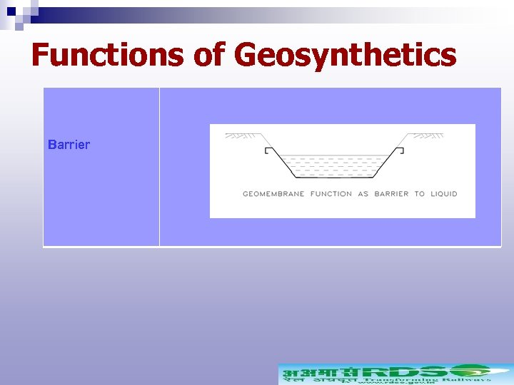 Functions of Geosynthetics Barrier
