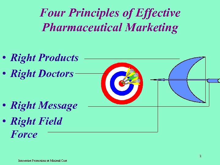 Four Principles of Effective Pharmaceutical Marketing • Right Products • Right Doctors • Right