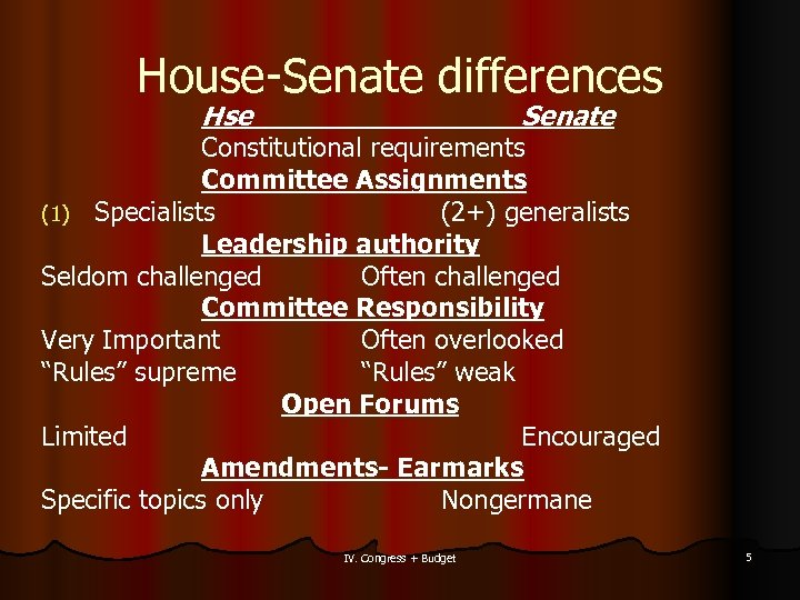 House-Senate differences Hse Senate Constitutional requirements Committee Assignments (1) Specialists (2+) generalists Leadership authority
