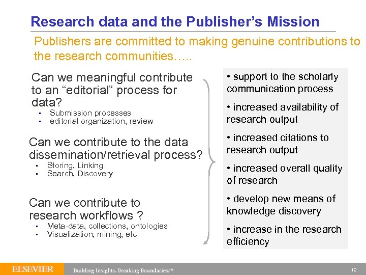 Research data and the Publisher's Mission Publishers are committed to making genuine contributions to