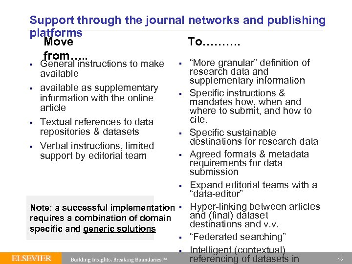 Support through the journal networks and publishing platforms Move To………. from…. . § §