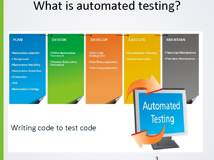What is automated testing? Writing code to test code