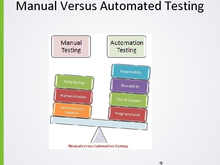 Manual Versus Automated Testing