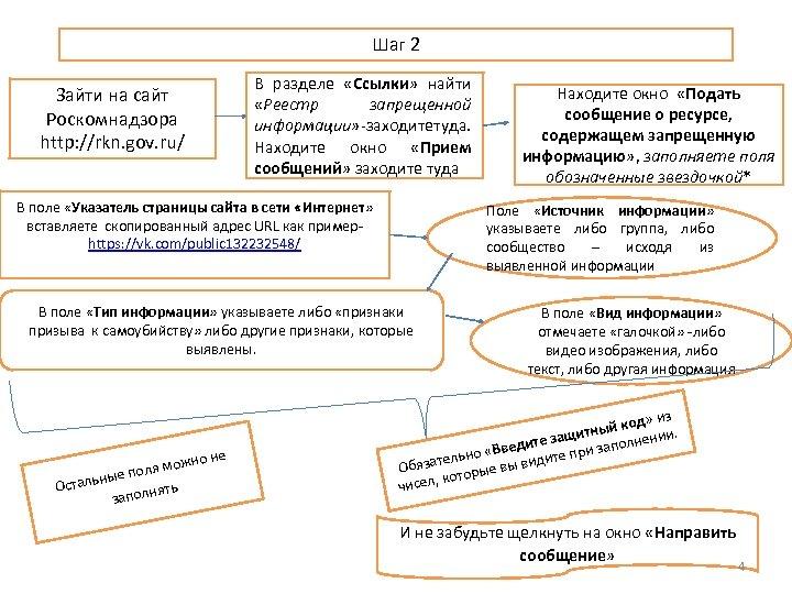 Шаг 2 Зайти на сайт Роскомнадзора http: //rkn. gov. ru/ В разделе «Ссылки» найти