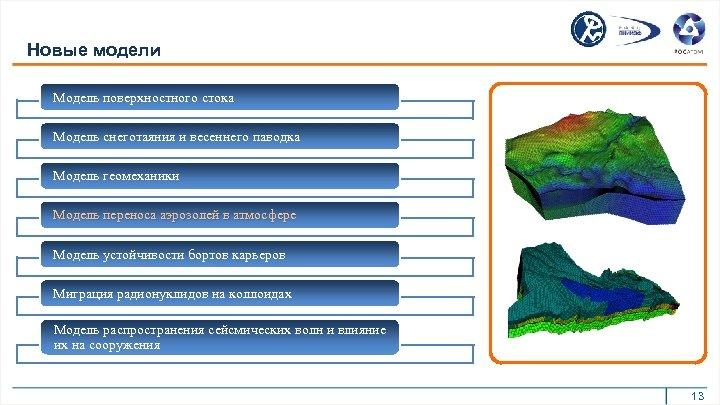 Новые модели Модель поверхностного стока Модель снеготаяния и весеннего паводка Модель геомеханики Модель переноса