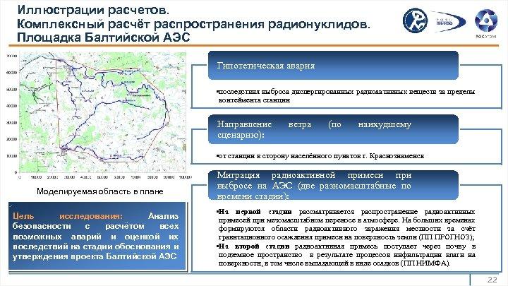 Иллюстрации расчетов. Комплексный расчёт распространения радионуклидов. Площадка Балтийской АЭС Гипотетическая авария • последствия выброса