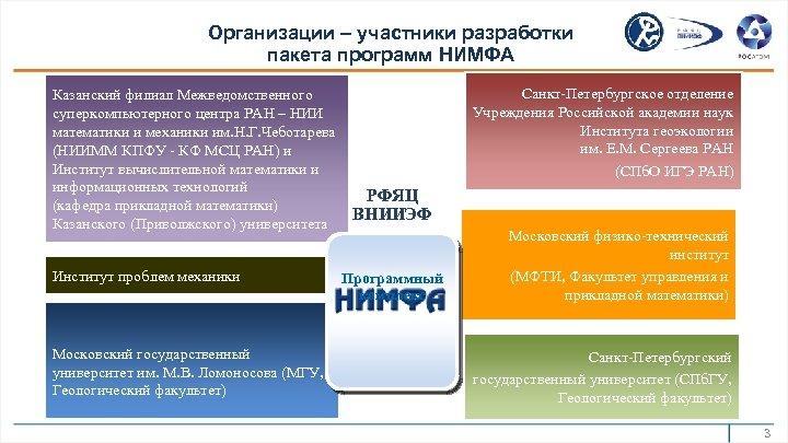 Организации – участники разработки пакета программ НИМФА Казанский филиал Межведомственного суперкомпьютерного центра РАН –