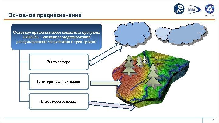 Основное предназначение комплекса программ НИМФА - численное моделирование распространения загрязнения в трех средах: В
