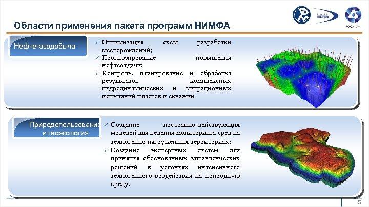 Области применения пакета программ НИМФА Нефтегазодобыча ü ü ü Природопользование и геоэкология Оптимизация схем