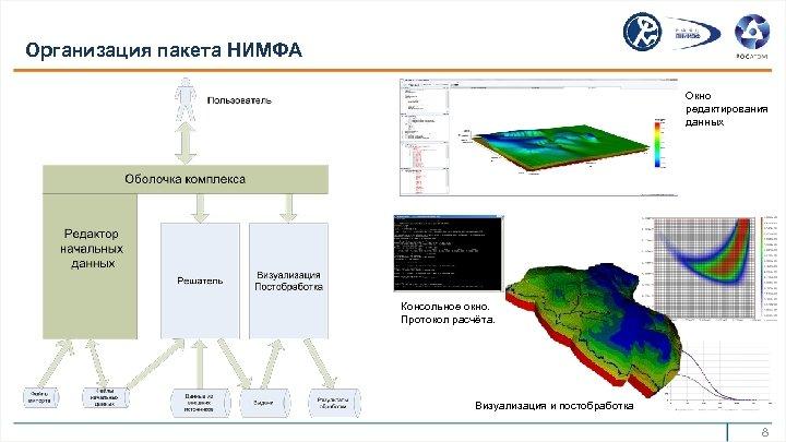 Организация пакета НИМФА Окно редактирования данных Консольное окно. Протокол расчёта. Визуализация и постобработка 8
