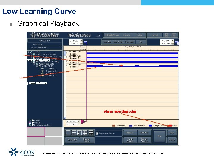 Low Learning Curve ■ Graphical Playback Recording with no motion Recording with motion Alarm