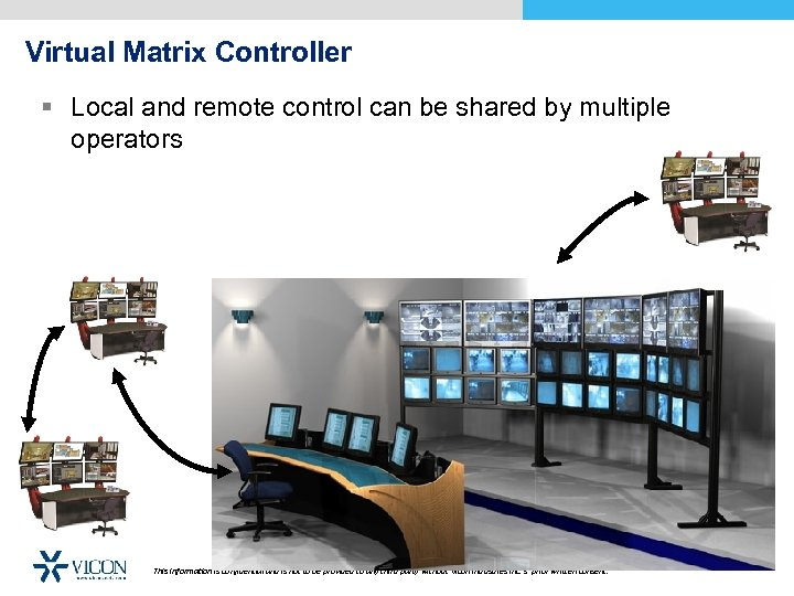 Virtual Matrix Controller § Local and remote control can be shared by multiple operators