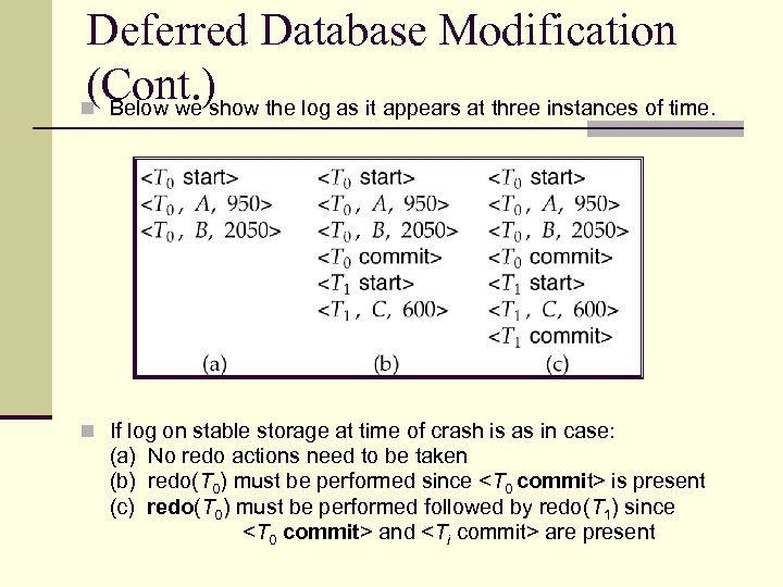 Deferred Database Modification (Cont. )show the log as it appears at three instances of
