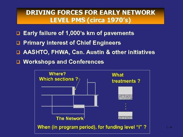 DRIVING FORCES FOR EARLY NETWORK LEVEL PMS (circa 1970's) q Early failure of 1,