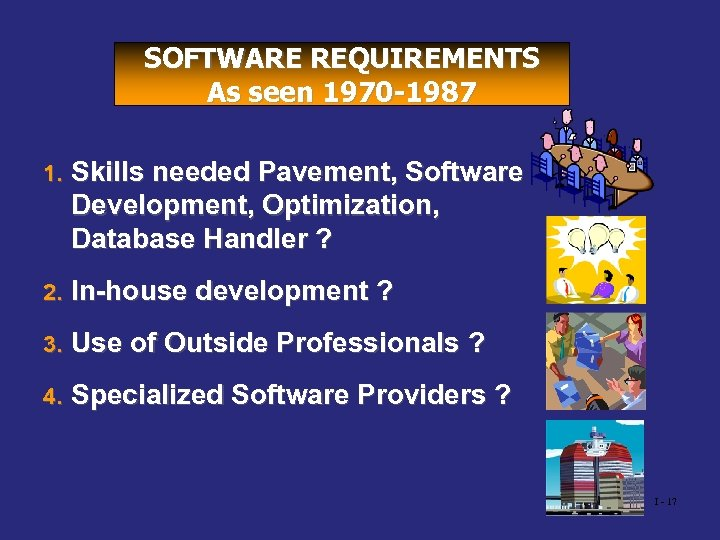 SOFTWARE REQUIREMENTS As seen 1970 -1987 1. Skills needed Pavement, Software Development, Optimization, Database