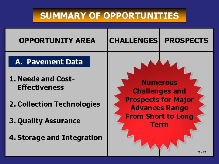 SUMMARY OF OPPORTUNITIES OPPORTUNITY AREA CHALLENGES PROSPECTS A. Pavement Data 1. Needs and Cost.