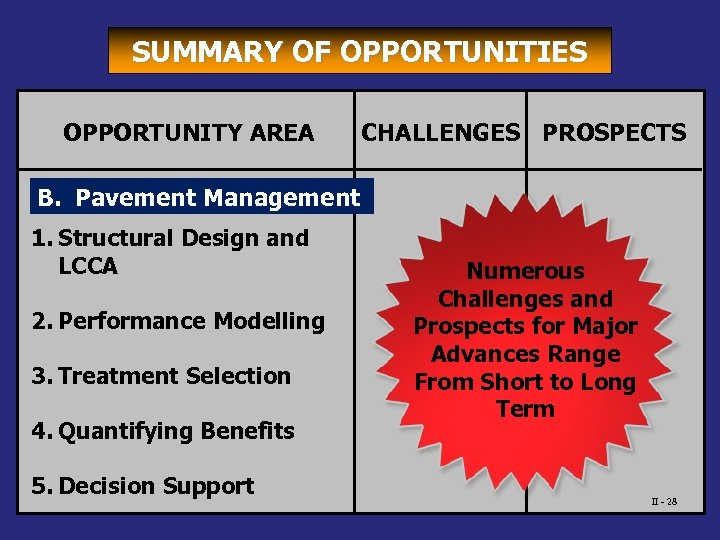 SUMMARY OF OPPORTUNITIES OPPORTUNITY AREA CHALLENGES PROSPECTS B. Pavement Management 1. Structural Design and