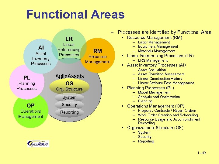 Functional Areas – Processes are identified by Functional Area • Resource Management (RM) LR