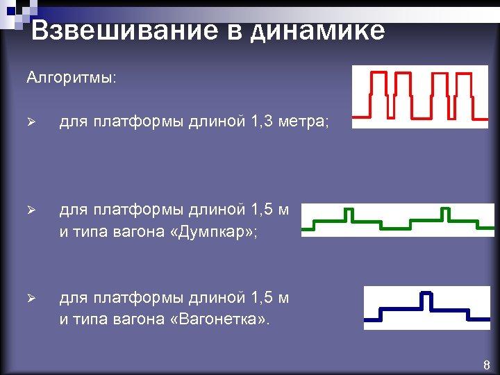 Взвешивание в динамике Алгоритмы: Ø для платформы длиной 1, 3 метра; Взвешивание в динамике