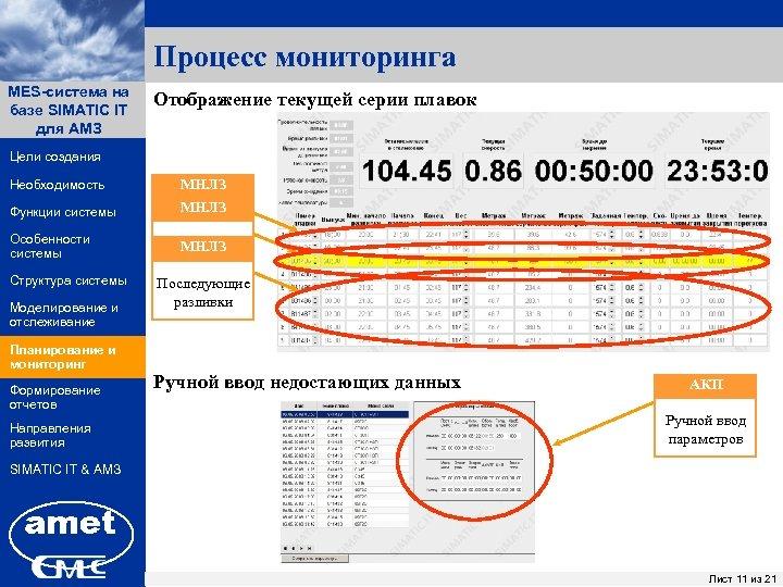 Процесс мониторинга MES-система на ПК «Заявки» базе SIMATIC IT для АМЗ Отображение текущей серии