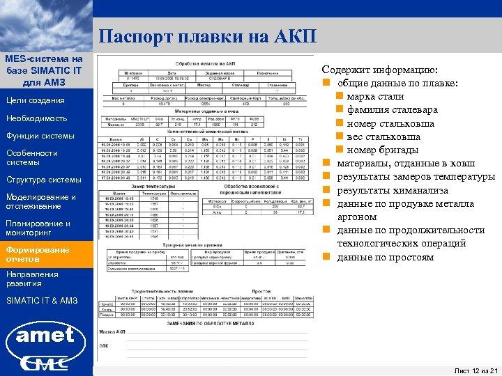 Паспорт плавки на АКП MES-система на ПК «Заявки» базе SIMATIC IT для АМЗ Цели