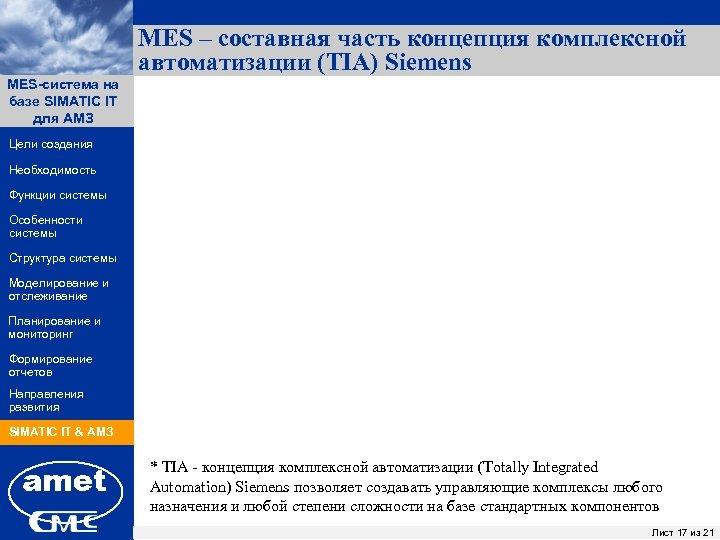 MES – составная часть концепция комплексной автоматизации (TIA) Siemens MES-система на ПК «Заявки» базе
