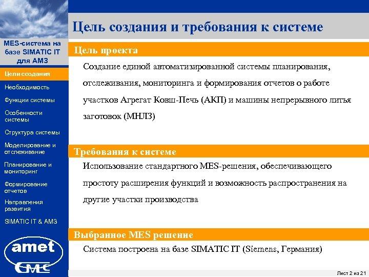 Цель создания и требования к системе MES-система на ПК «Заявки» базе SIMATIC IT для