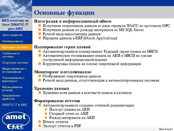 Основные функции MES-система на ПК «Заявки» базе SIMATIC IT для АМЗ Цели создания Необходимость