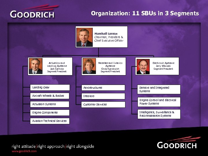 Organization: 11 SBUs in 3 Segments Marshall Larsen Chairman, President & Chief Executive Officer