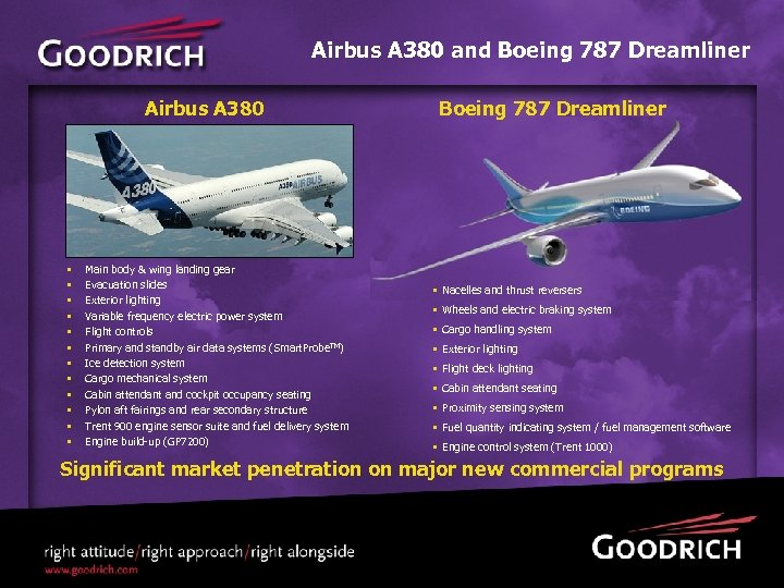 Airbus A 380 and Boeing 787 Dreamliner Airbus A 380 § § § Main