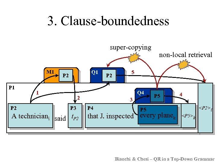 3. Clause-boundedness super-copying M 1 P 2 Q 1 P 2 1 A technician