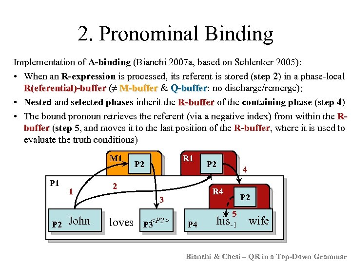 2. Pronominal Binding Implementation of A-binding (Bianchi 2007 a, based on Schlenker 2005): •