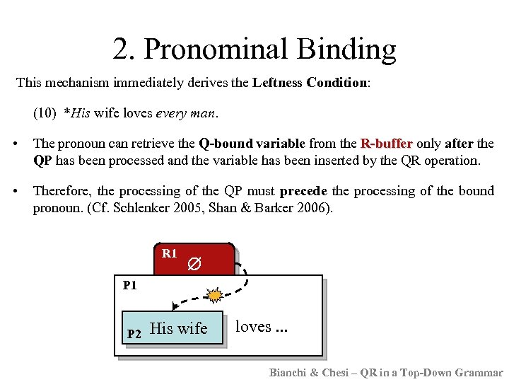 2. Pronominal Binding This mechanism immediately derives the Leftness Condition: (10) *His wife loves
