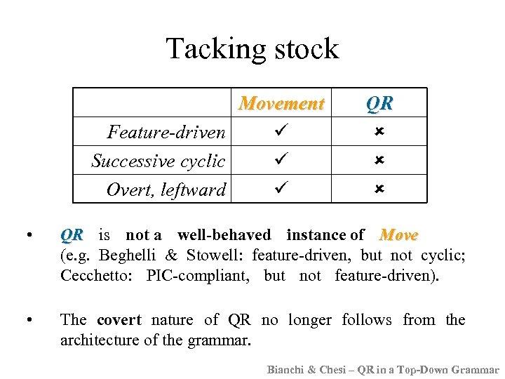 Tacking stock Movement Feature-driven Successive cyclic Overt, leftward QR • QR is not a