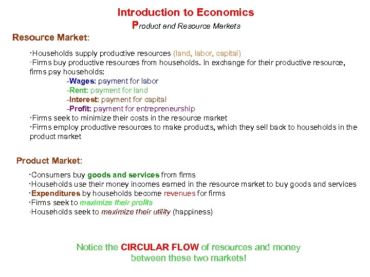 Introduction to Economics Product and Resource Markets Resource Market: ·Households supply productive resources (land,