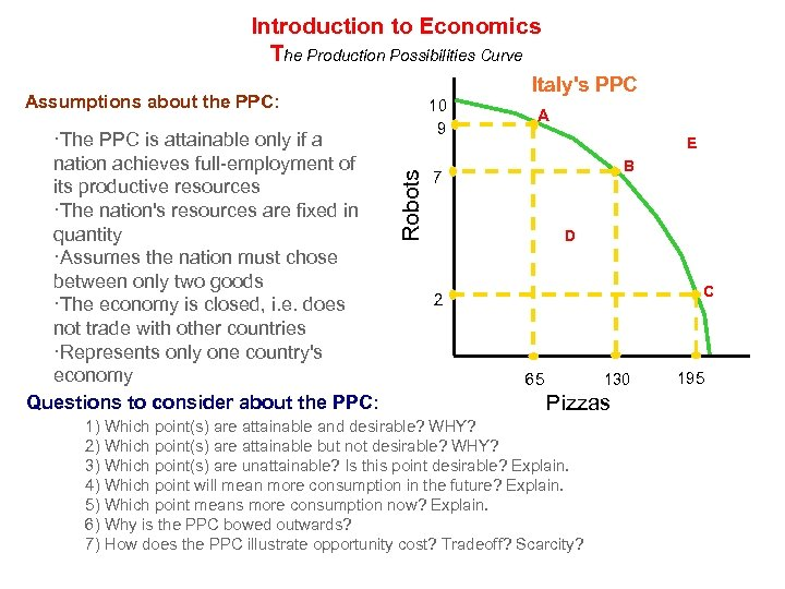 Introduction to Economics The Production Possibilities Curve Italy's PPC Assumptions about the PPC: Robots