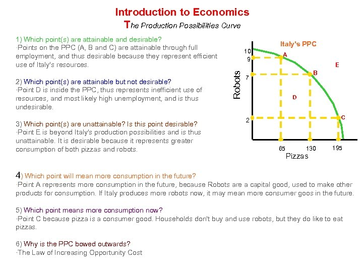 Introduction to Economics The Production Possibilities Curve 1) Which point(s) are attainable and desirable?