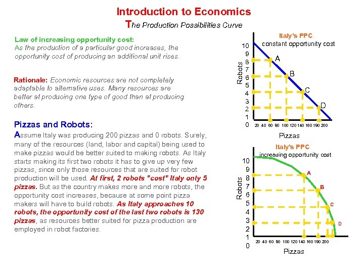 Introduction to Economics The Production Possibilities Curve Pizzas and Robots: Assume Italy was producing