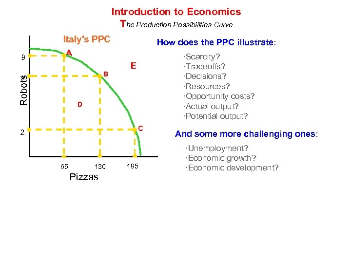 Introduction to Economics The Production Possibilities Curve Italy's PPC 9 How does the PPC
