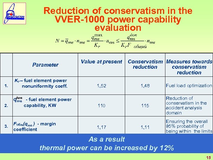 Reduction of conservatism in the VVER-1000 power capability evaluation Parameter 1. Kr – fuel
