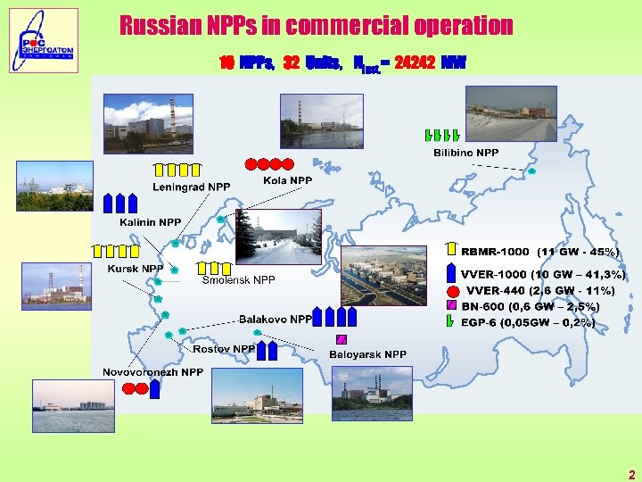 Russian NPPs in commercial operation 10 NPPs, 32 Units, Ninst. = 24242 MW 2