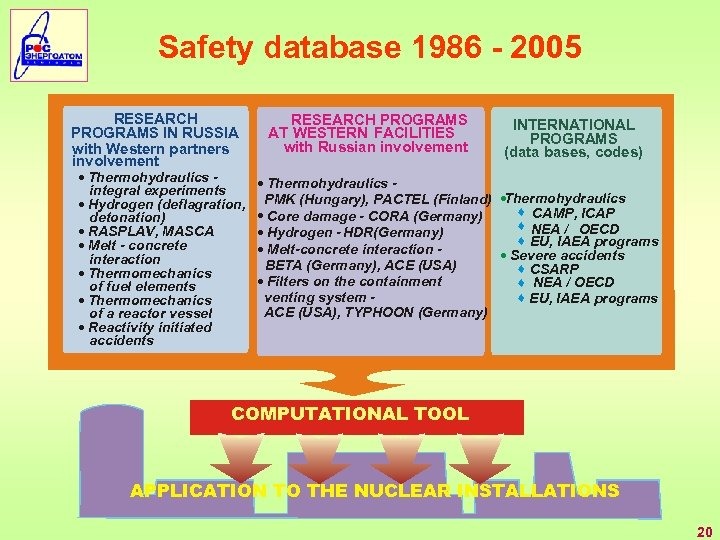 Safety database 1986 - 2005 RESEARCH PROGRAMS IN RUSSIA with Western partners involvement ·