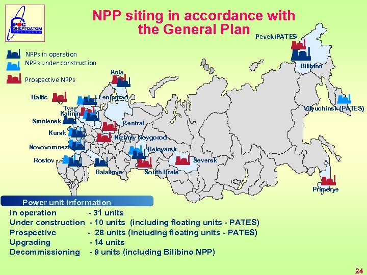 NPP siting in accordance with the General Plan Pevek (PATES) NPPs in operation NPPs