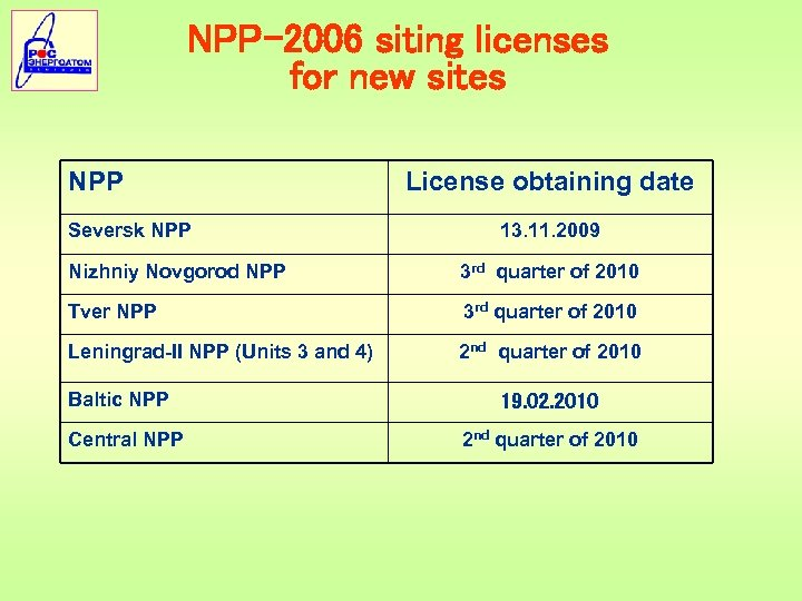 NPP-2006 siting licenses for new sites NPP Seversk NPP License obtaining date 13. 11.