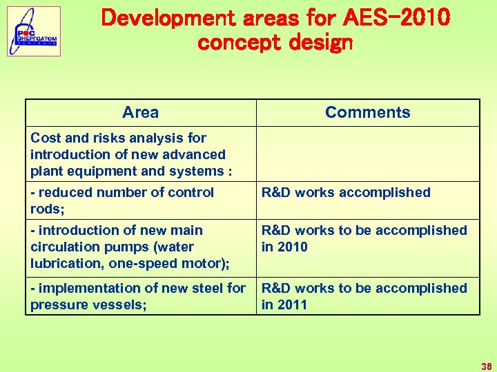 Development areas for AES-2010 concept design Area Comments Cost and risks analysis for introduction