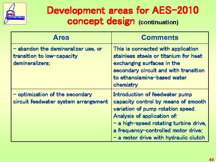 Development areas for AES-2010 concept design (continuation) Area - abandon the demineralizer use, or