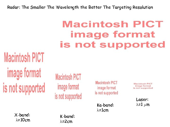 Radar: The Smaller The Wavelength the Better The Targeting Resolution X-band: =10 cm Ka-band: